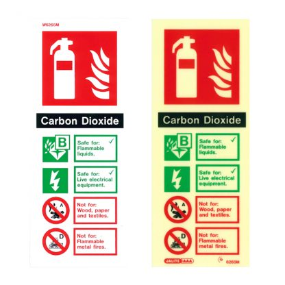 portrait co2 fire extinguisher id sign